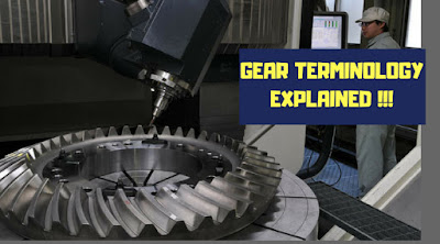 GEAR TERMINOLOGY EXPLAINED !!