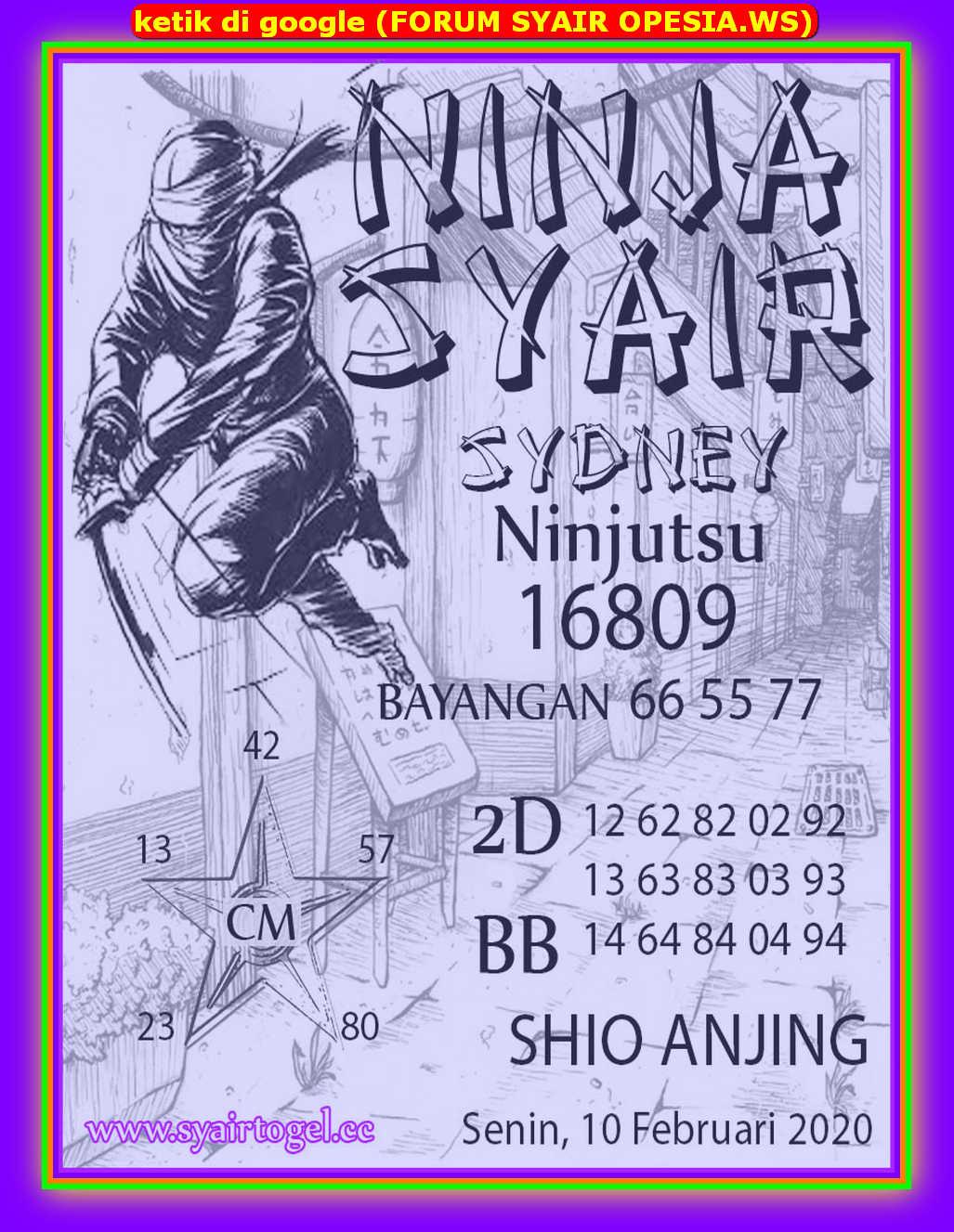 Kode syair Sydney Senin 10 Februari 2020 132