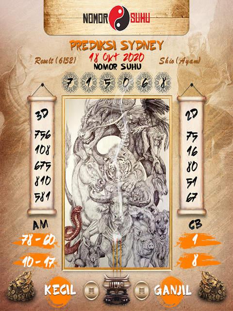 Kode syair Sydney Minggu 18 Oktober 2020 220