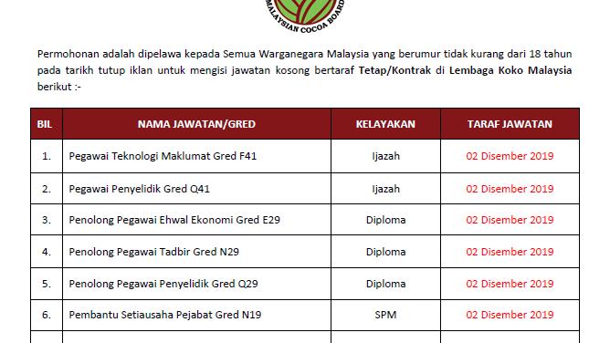 Jawatan Kosong Di Lembaga Koko Malaysia Tarikh Tutup 02 Disember 2019 Jawatan Kosong Kerajaan 2020 Terkini