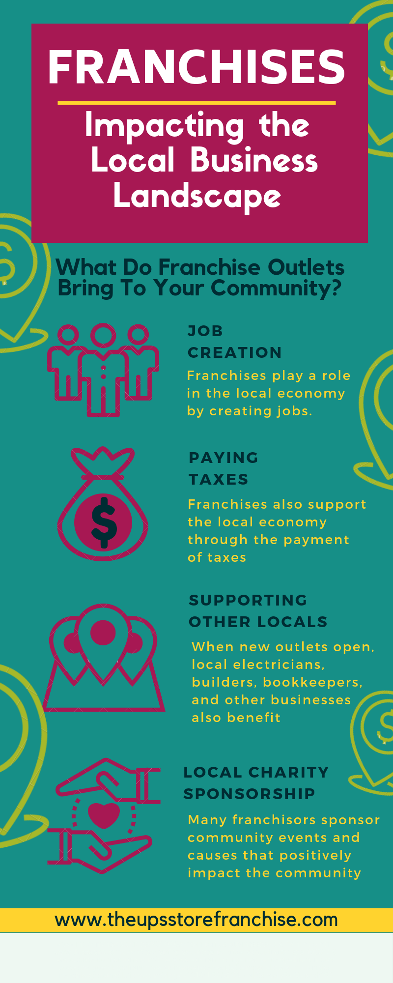How-franchises-impact-the-local-business-landscape #infographic