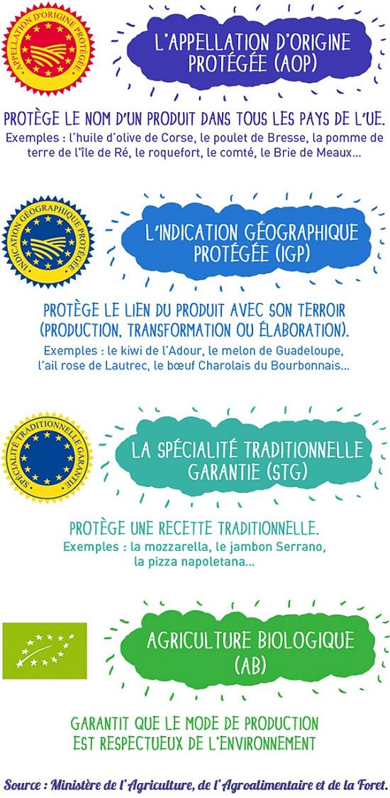 http://www.mangerbouger.fr/var/inpes_site/storage/images/media/images/decryptage_appellation/38615-1-fre-FR/decryptage_appellation.jpg