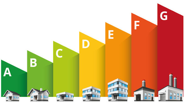 Representación gráfica de la eficiencia energétiica de los edificios