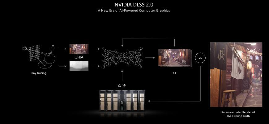 Nvidia Ampera 3