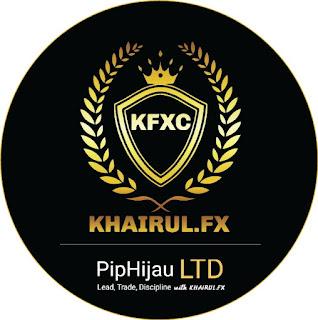 KFXC TRADING