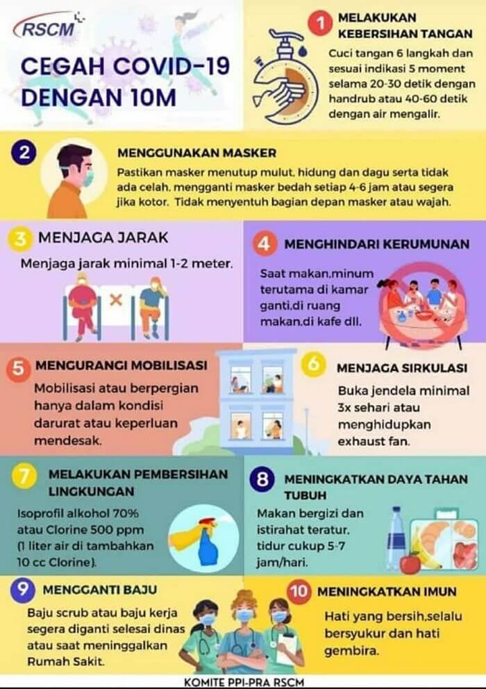 10M protokol kesehatan