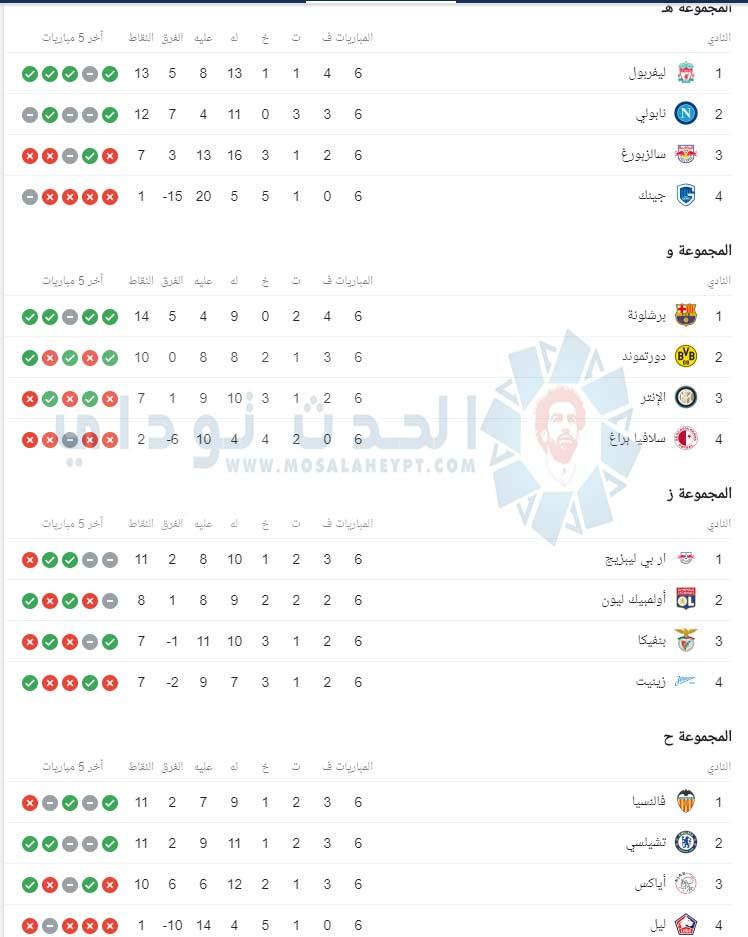 دوري ابطال اوروبا,ترتيب جدول دوري الأبطال,ترتيب هدافي دوري الأبطال,ريال مدريد,برشلونة,ليفربول,ترتيب فرق دوري الأبطال,ترتيب دوري الأبطال 2019/2020,هدافي دوري الأبطال,دورى الابطال,دورى ابطال اوروبا,دوري الأبطال,ترتيب الهدافين,دوري أبطال أوروبا