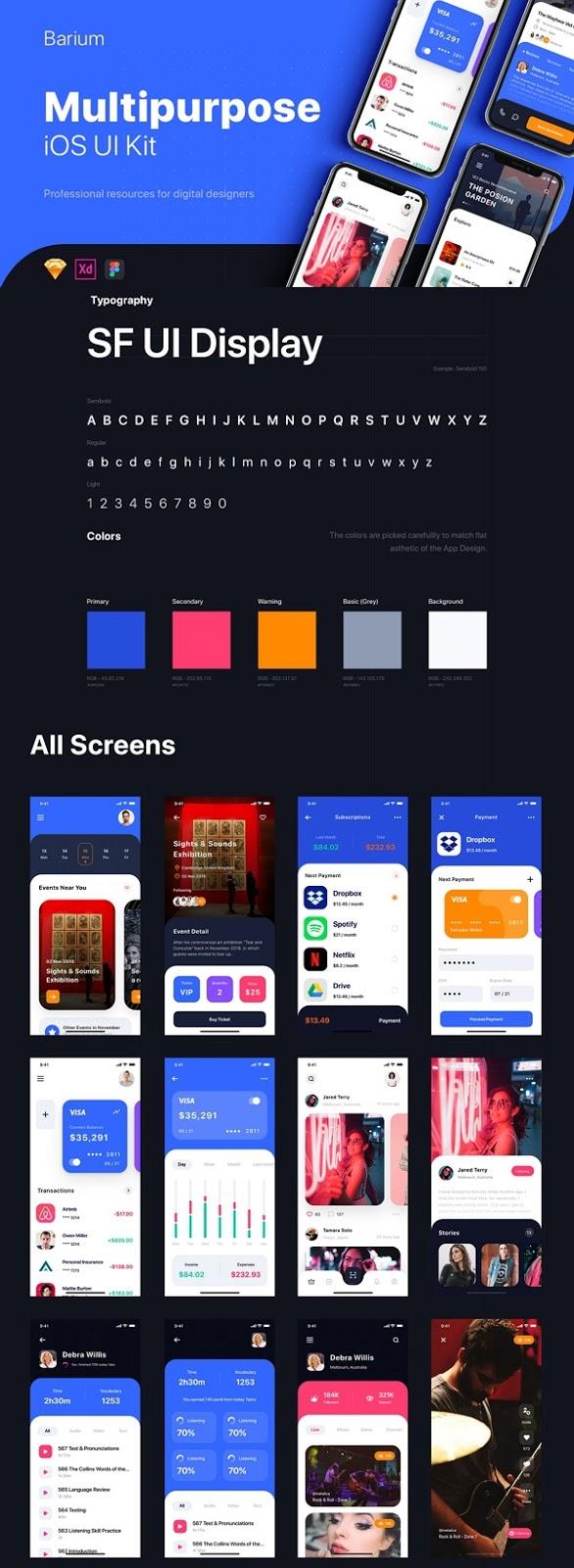 iOS UI Kit