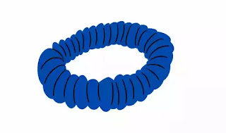 rubber-hair-band-manufacturing-business-ideas-in-hindi