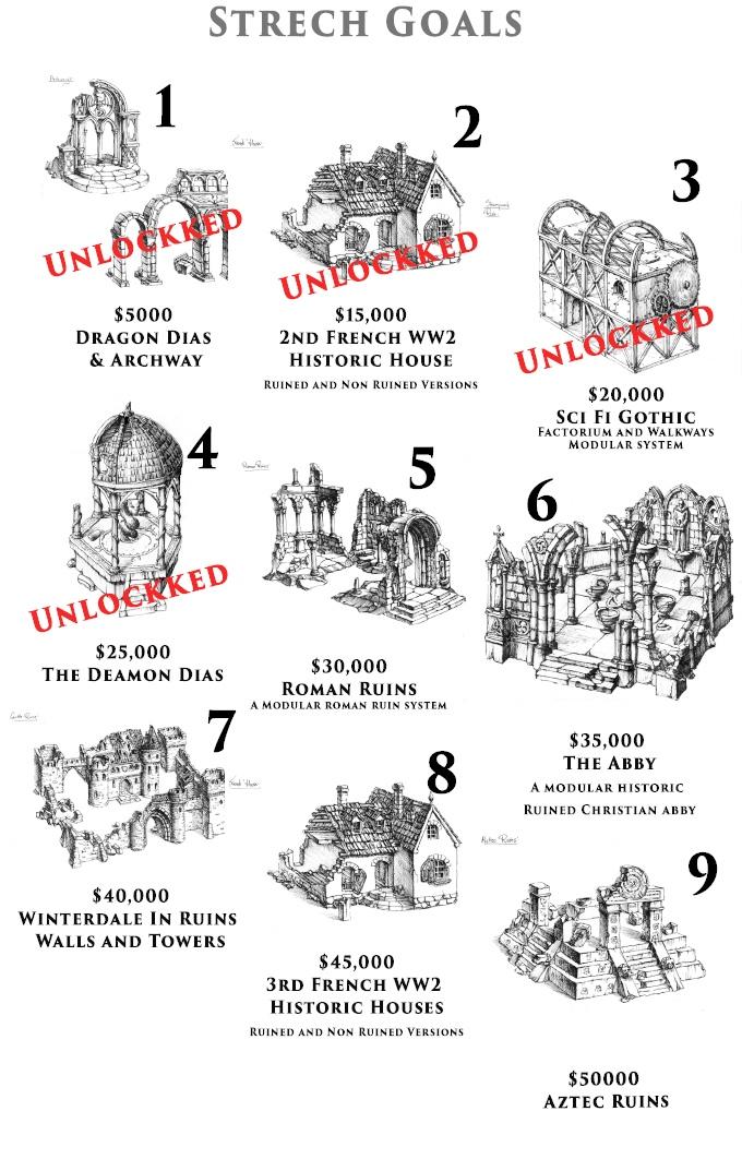 Tabletop Fix: Printable Scenery - Apocalypse Ruins Kickstarter