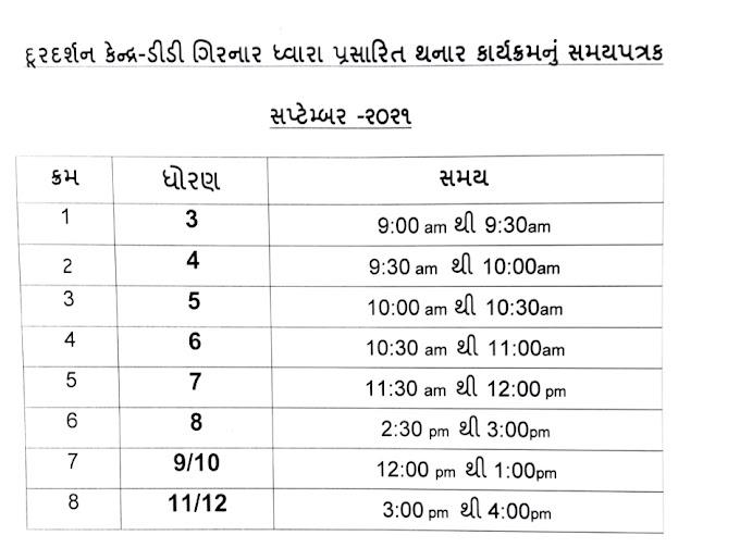 September Home learning Timetable for STD 1 To 12 on DD Girnar