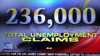 More Winning! US Unemployment Claims at Lowest Level since 1988