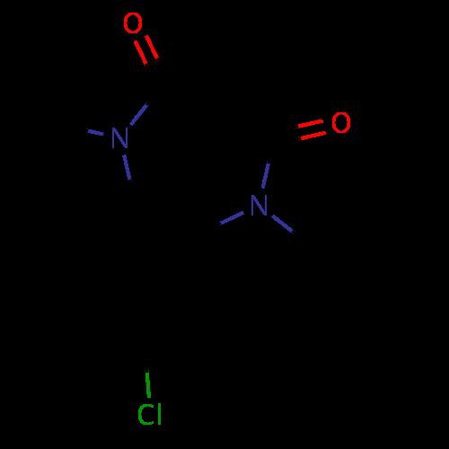Pharmacology Of Clobazam