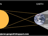 Gerhena Bulan: Pengertian & Jenis-jenis
