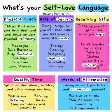 Cara seseorang mencintai diri sendiri