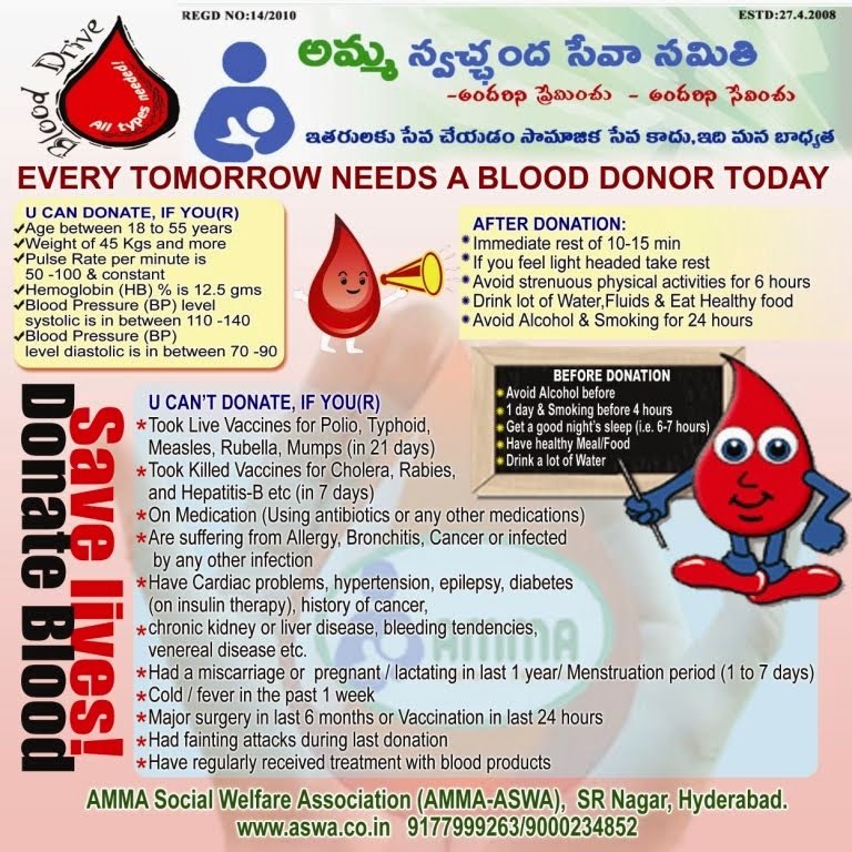Importance of blood donation essay