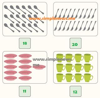 Hitunglah peralatan makan www.simplenews.me