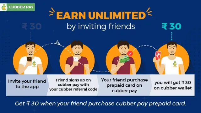 How to earn money from Cubber App in 2021 you can try  Cubber App
