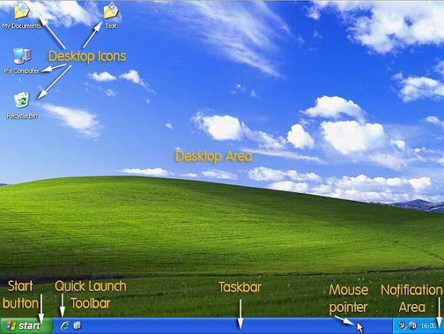 डेस्कटप (Desktop)