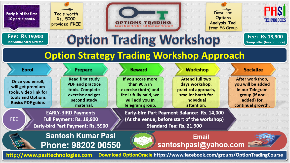 A Beginners Guide To Call Options Trading
