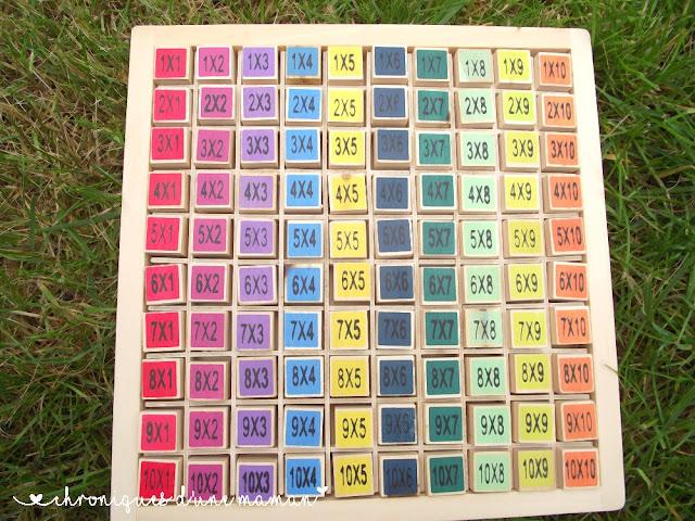Chroniques d 39 une maman les multiplications c 39 est ludique for Multiplication en jouant