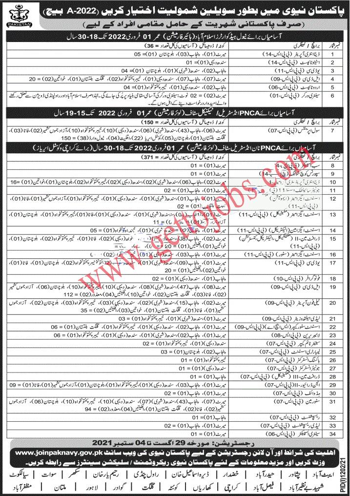 Join Pak Navy as Civilian Jobs 2021 – Apply Online
