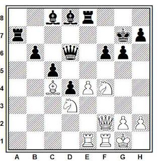 Posición de la partida de ajedrez Petrusson - Nunn (Reykjavik, 1990)