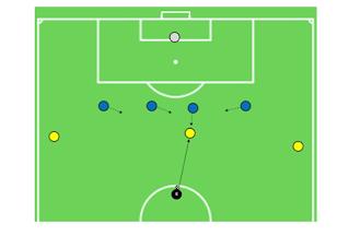 Exercice tactique de défense dans la zone avec 4 défenseurs - Inter Milan