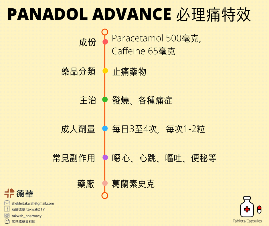 必理痛特效 (Optizorb配方) Panadol Advance