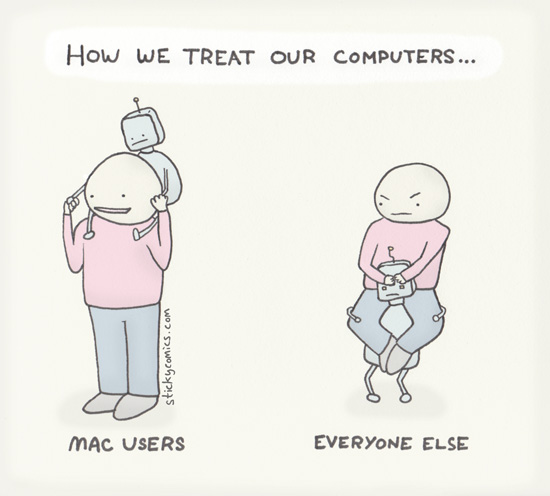 http://www.stickycomics.com/how-we-treat-our-computers/