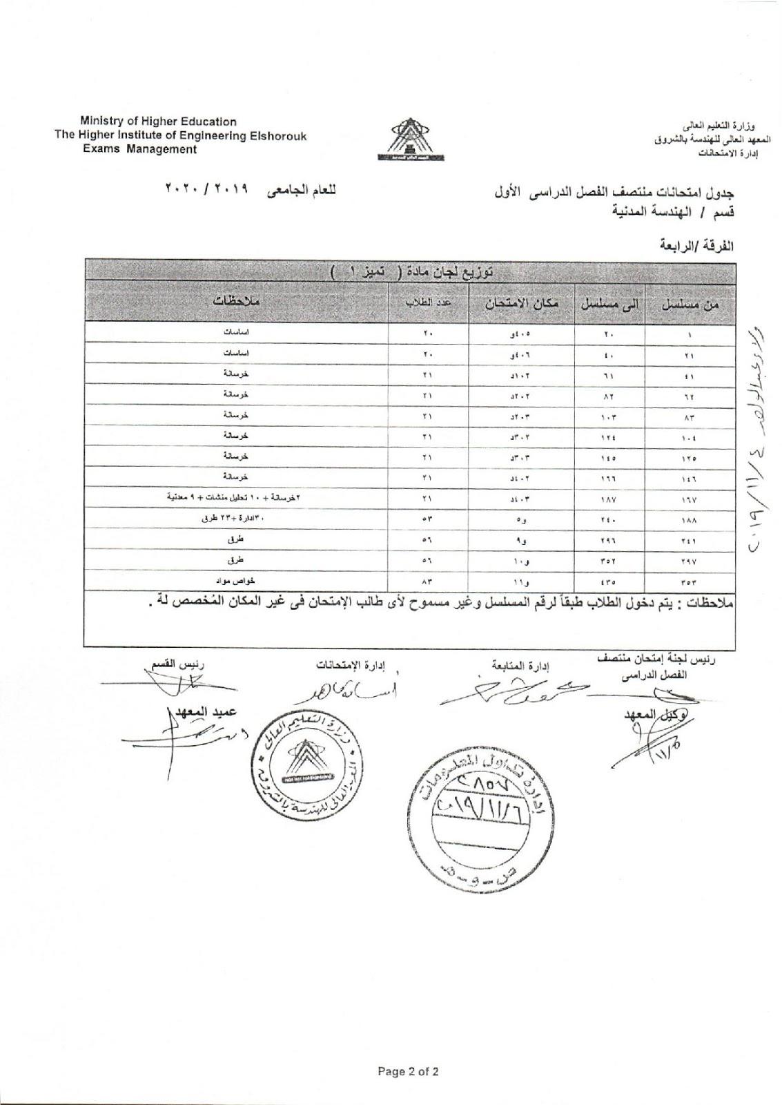 توزيع لجان فرقة رابعة مدني هندسة الشروق مادة تميز1