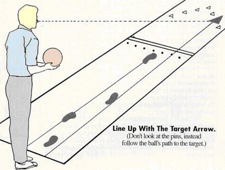 Teknik Dasar Bermain    Bowling    Untuk Pemula   ATURAN PERMAINAN