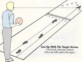 cara melempar bola bowling