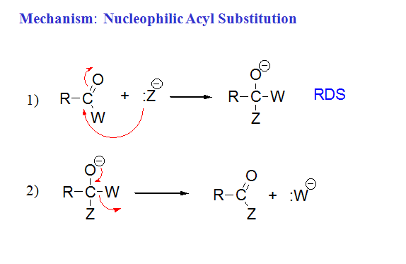 Functional Derivatives of Carboxylic Acids,Friedel-Crafts acylation,name reaction,organic chemistry notes,polytechnic notes ,