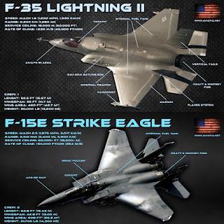 Dogfight F-35 vs F-15