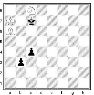 Estudio artístico de Leonid I. Kubbel (Schachmaty URSS 1940)