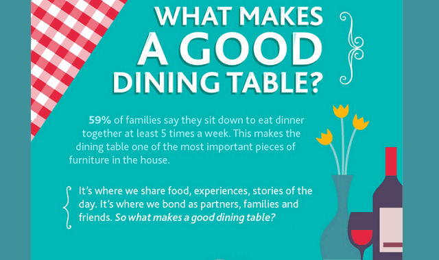 What Makes a Good Dining Table?
