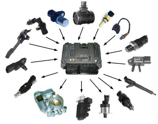 fungsi sensor-sensor pada mesin EFI dan cara mengetahui kerusakannya