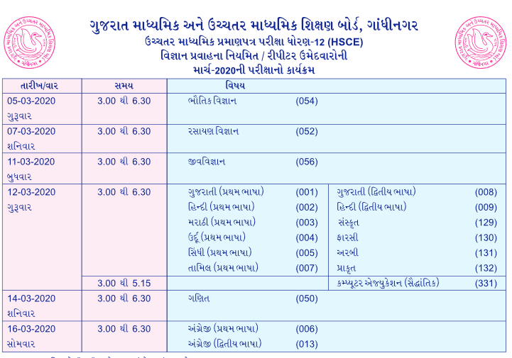 SSC & HSC Examination Time table March 2020