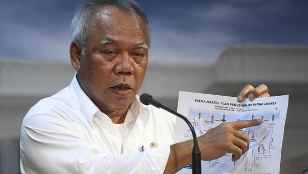Nyalip Prabowo, Basuki Kelola Aset Rp 1.800 T