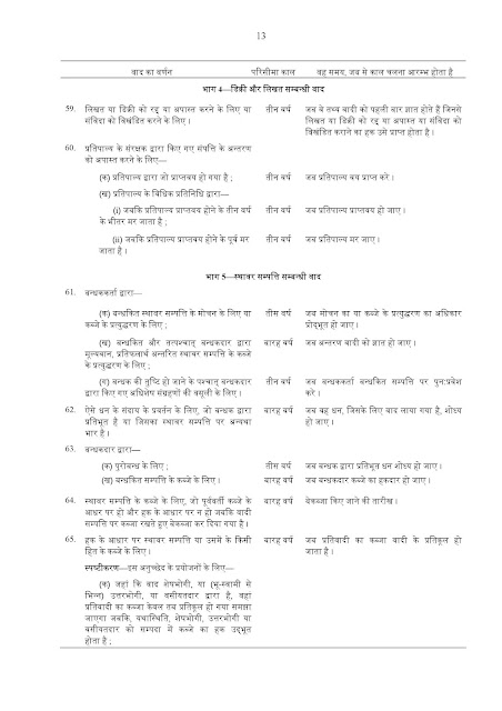 Limitation Act 1963 in Hindi
