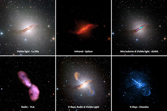 Looking at Centaurus A in multiple wavelengths (Source: Sorry, I lost it!)