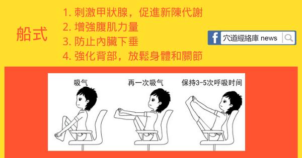 船式(V字式):拉伸並改善神經質(甲狀腺)