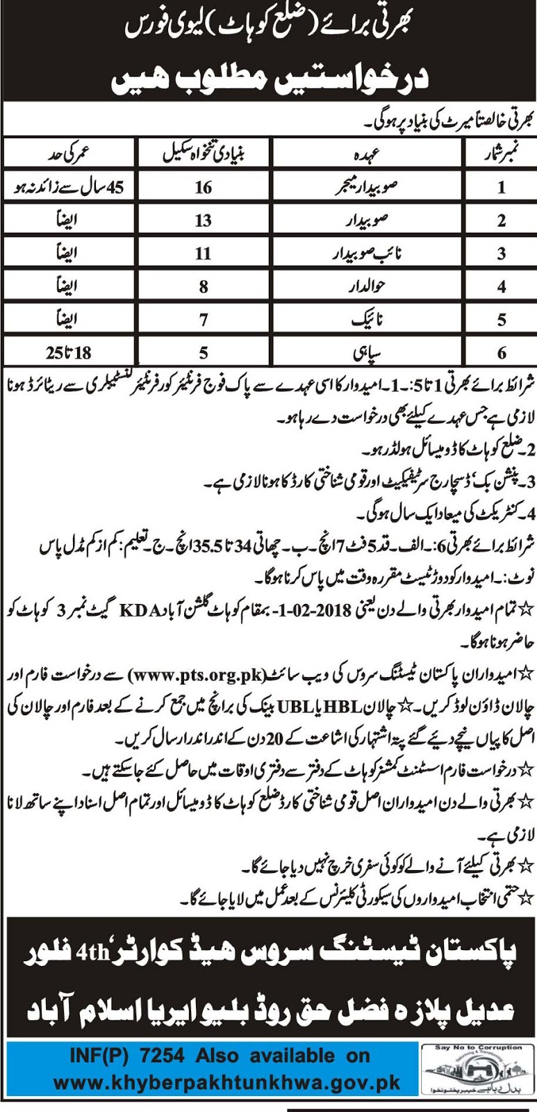 Jobs In Levies Force Jobs In Kohat Dec 2017
