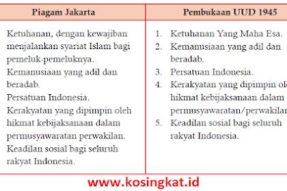 Kunci Jawaban PKN Kelas 7 Halaman 30, 31 Uji Kompetensi 1
