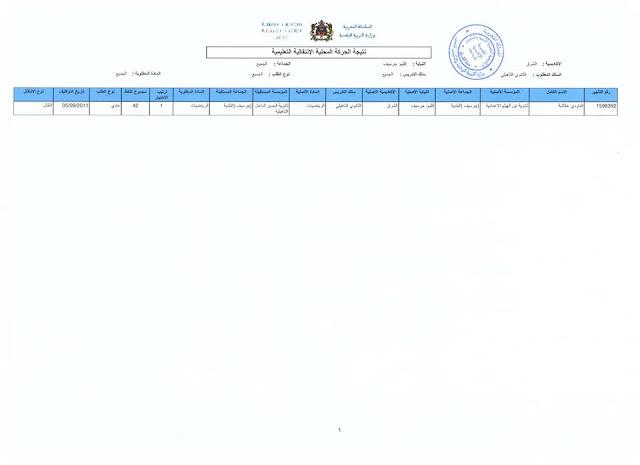 نتائج الحركة الانتقالية التعليمية المحلية مديرية جرسيف لسنة 2017