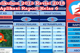 Kurikulum 2013 Revisi 2018, Aplikasi Raport Kelas 6 SD