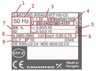 Contoh name plate motor listrik