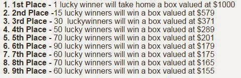 Jackpot Box Ranking