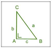 Sudut Dalam, Sudut Luar, dan Teorema Phytagoras Matematika